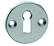 Schlüsselschilder