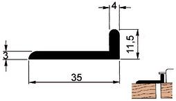 Schlagleisten-Profile