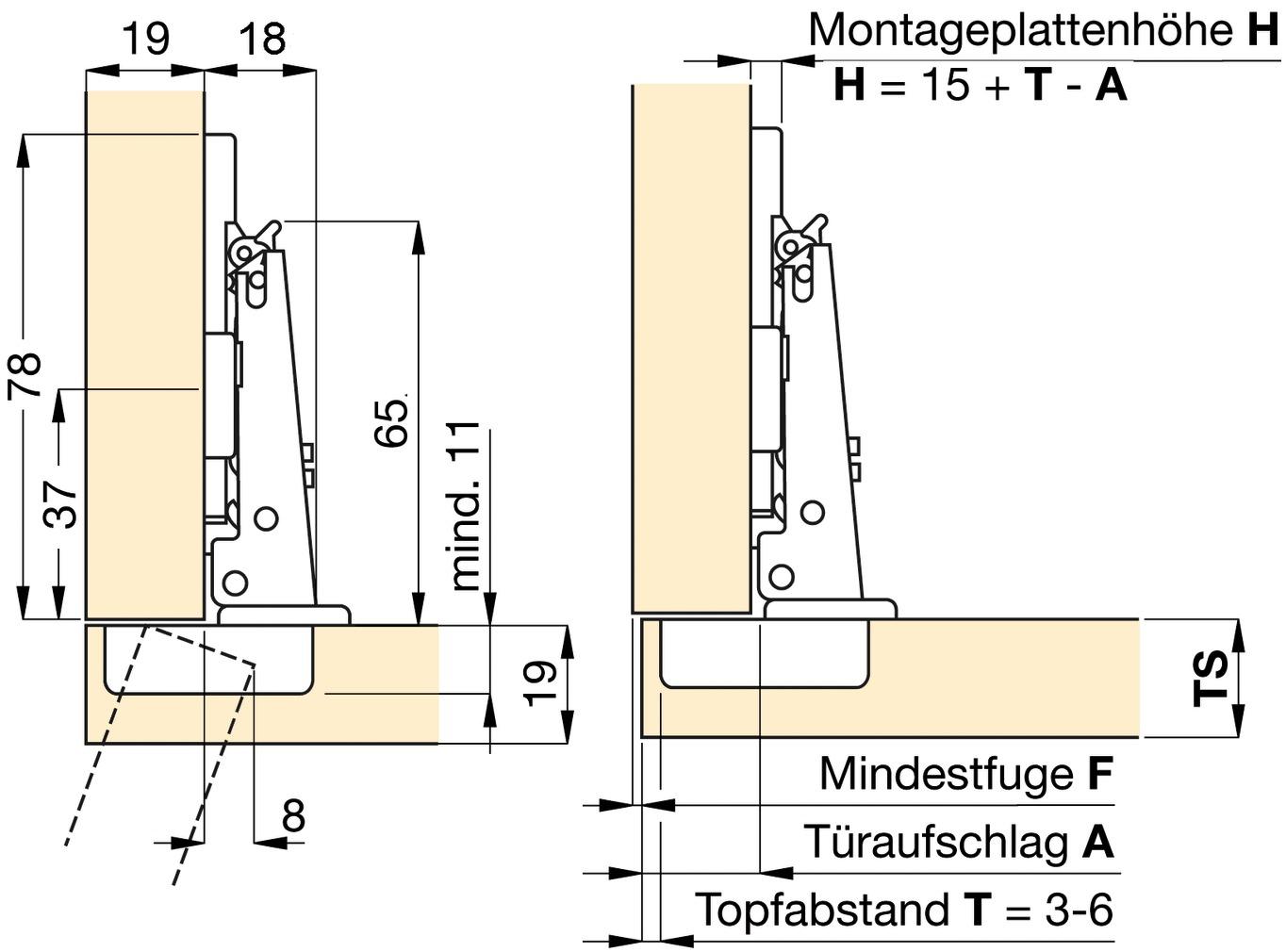 Topfbänder SALICE Push mit Negativfeder, Eck-, Mittel- und inliegendes Band