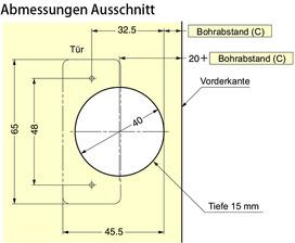 Schwerlast-Topfband, Eck-, Mittel- und innliegendes Band