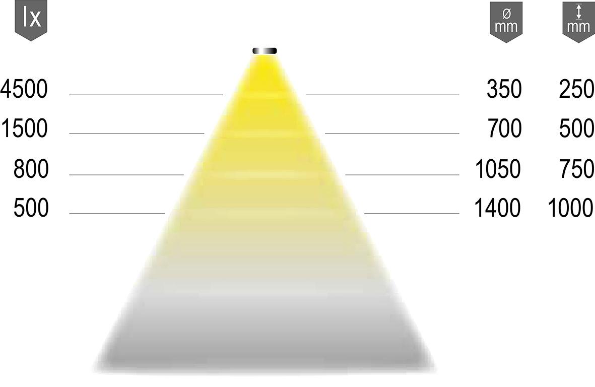 LED Bänder HALEMEIER Versa Inside 233 HP / 24 V