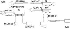 HV Verteiler L&S 230 V Tyco