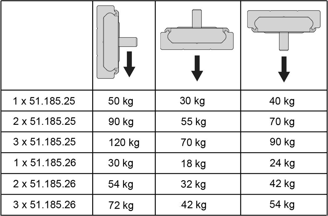 Kugel-Linearführung ACCURIDE DA0115-RCH