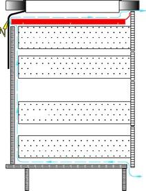 Kochfeld-Berührungsschutz - Abschirmblech, breitenverstellbar