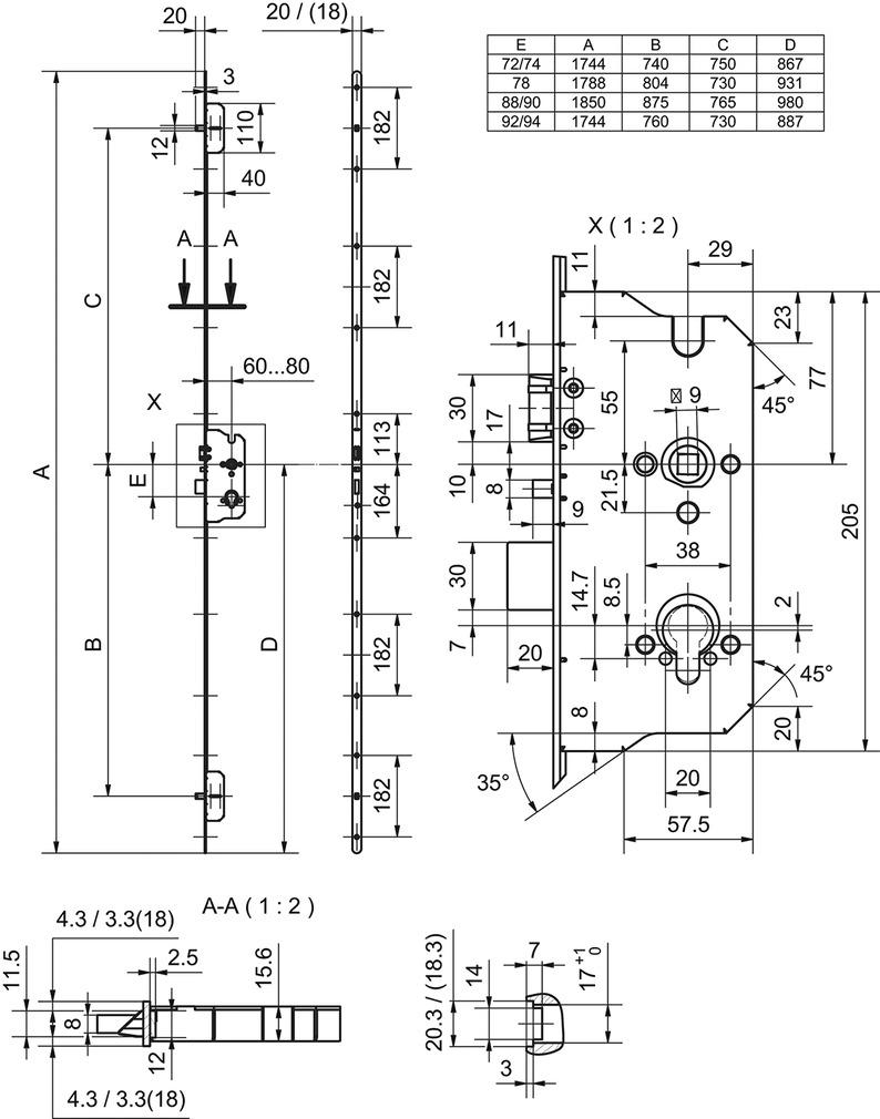 Mehrfachverriegelungen GLUTZ MINT 18991 SV NF