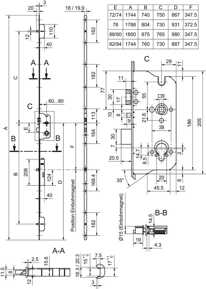 Mehrpunkt-Verriegelungen GLUTZ 18947 MINT SVM eco PE