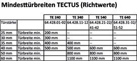 Objektbänder SIMONSWERK TECTUS TE 340 3D