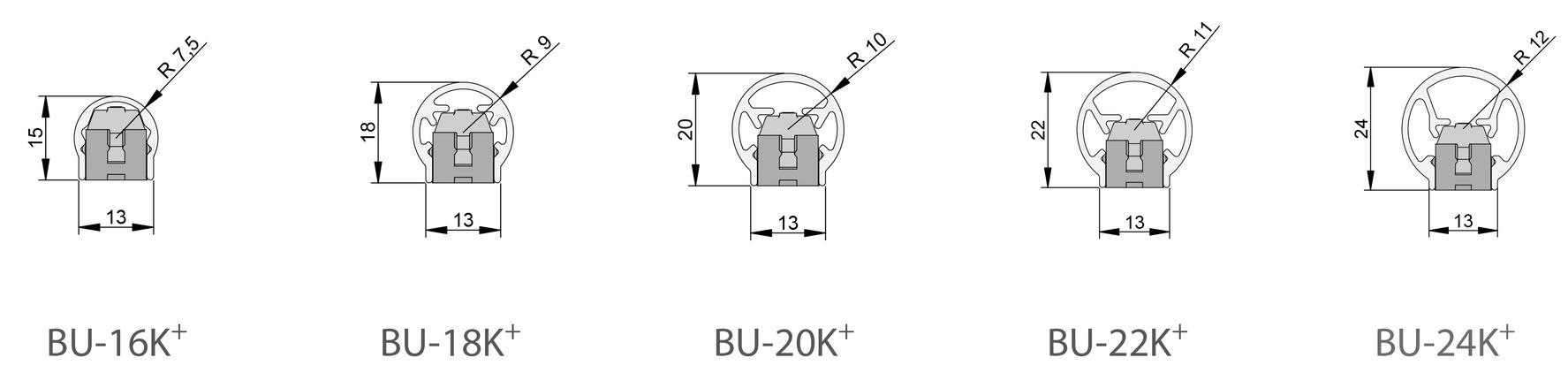 Fingerschutz ATHMER BU-K+