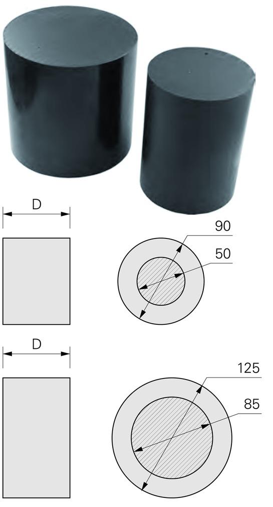 Montagezylinder Rondoline-PU