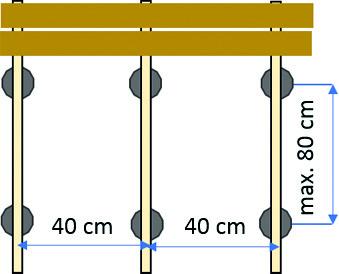WPC-Terrassendiele ELEGANCE strukturiert