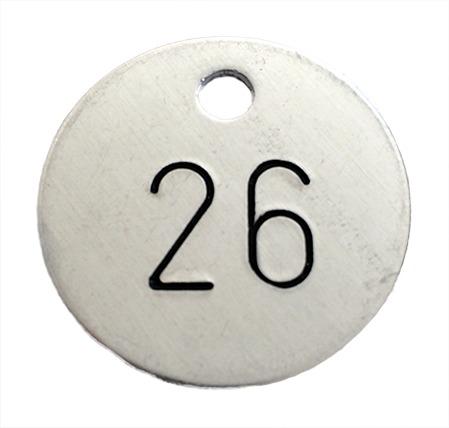 Nummernschilder mit Zahlen