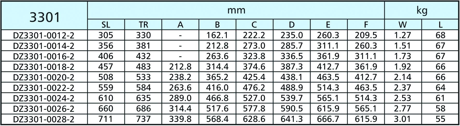 Kugel-Überauszüge ACCURIDE DZ3301
