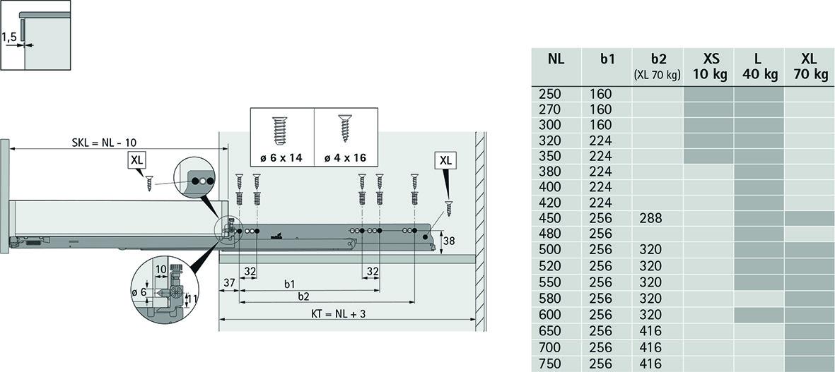 Vollauszüge HETTICH Actro 5D Silent System