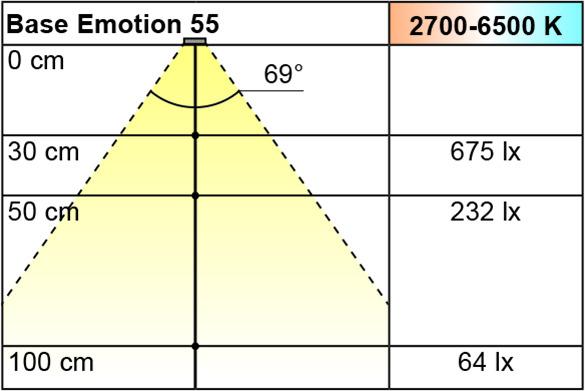 LED Sockelstrahlerleuchten L&S Emotion Base 12 V