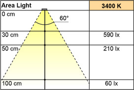 LED-Anbauleuchten 2-er Set Area Light, Leseleuchte 12 V